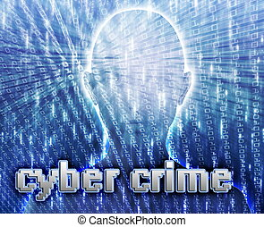 Online crime - Cyber crime online fraud identity theft...