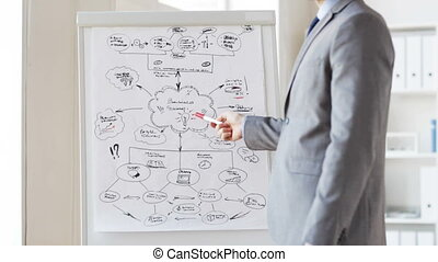 close up of man drawing business scheme at office -...