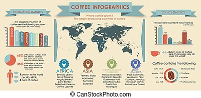 Coffee infographics with world map and a pointer to it,...