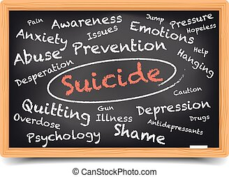 Wordcloud Suicide - detailed illustration of a suicide...