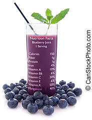 Blueberry juice nutrition facts