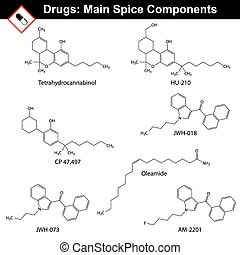 Spice compounds - cannabinoids - Main spice compounds -...