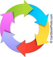 6 part arrow wheel diagram - 6 parts arrow wheel diagram...