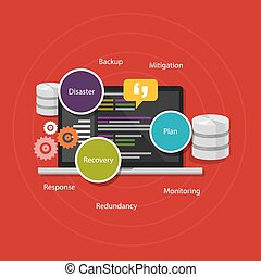 drp disaster recovery plan crisis strategy backup redundancy management