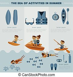 The sea of activities in summer vector set
