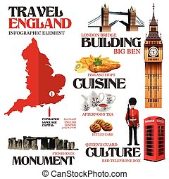 Infographic Elements for Traveling to England - A vector...