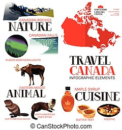 Infographic Elements for Traveling to Canada - A vector...