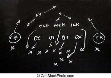 NFL American football formation tactics - NFL American...