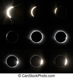 Full Solar Eclipse - The total Solar Eclipse in Altai region...