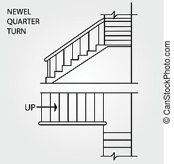 Newel quarter turn staircase - Top view and front view of a...