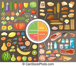 Set of products for healthy food. Plate model. Nutrients....