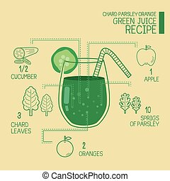 Chard parsley orange, green juice recipes great detoxify...