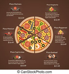 Round pizza with different sort slices and ingredients in...