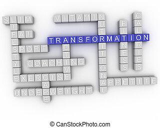 3d image Transformation word cloud concept