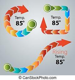 Modern Arrow Thermometer Icon Set
