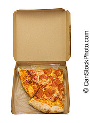 Two slices of pepperoni pizza in open box