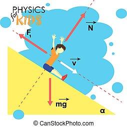 Ciencia, física, Ilustración,  vector, estudiar, caricatura, niños, niño