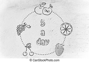 5 a day fruit and veggies circle - healthy lifestyle and...