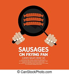 Sausages On Frying Pan.