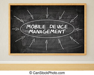 Mobile Device Management - 3d render illustration of text on...
