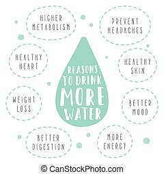 Reasons to drink more water Vector hand drawn poster