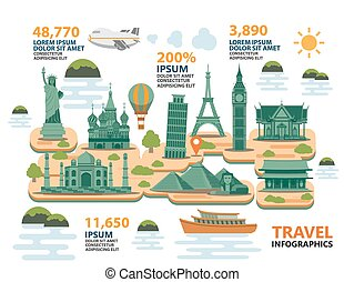 Travel Infographic