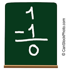 Primary school subtraction - Subtracting numbers on a green...