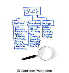 Blog Plan - A written out strategy for a blog plan written...