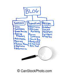Blog Plan - A written out strategy for a blog plan written...