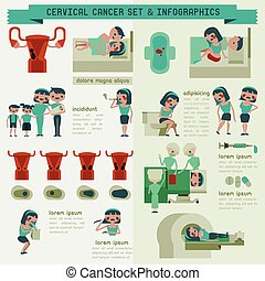 Cervical cancer set and info graphic