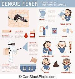Dengue fever set