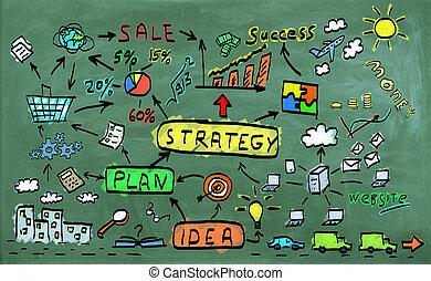 business plan on the blackboard
