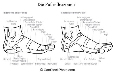 Foot Reflexology Profile Outline - Foot reflexology chart -...