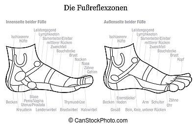 Foot Reflexology Profile Outline - Foot reflexology chart -...