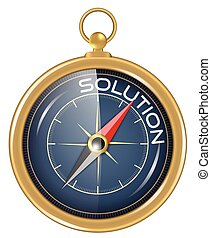 Compass solution