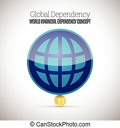 World FInancial Dependency