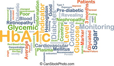 HbA1c background concept - Background concept wordcloud...