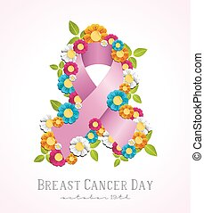 Breast cancer day campaign pink ribbon and flowers
