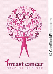 Breast cancer support poster woman ribbon tree
