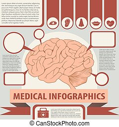 Medical infographics with brain and text illustration