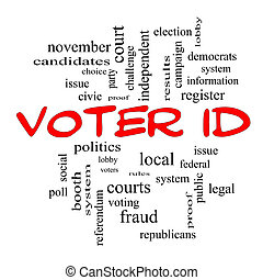 Voter ID Word Cloud Concept in red caps with great terms...