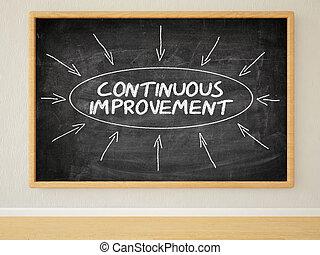 contínuo, melhoria,