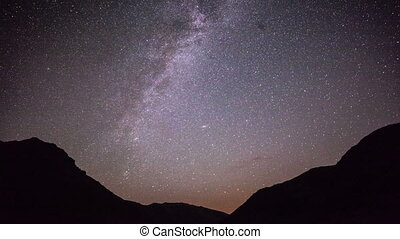 Astro Time Lapse of Milky Way Galaxy
