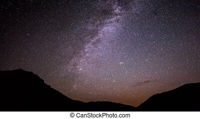Astro Time Lapse of Milky Way Galax