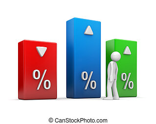 Indicators series - 3d character isolated and percentage...
