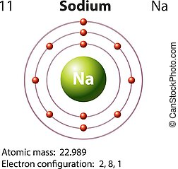 Diagram representation of the element sodium illustration