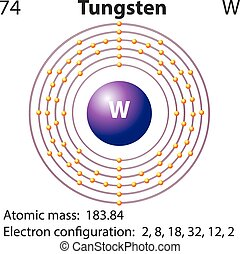 Diagram representation of the element tungsten illustration