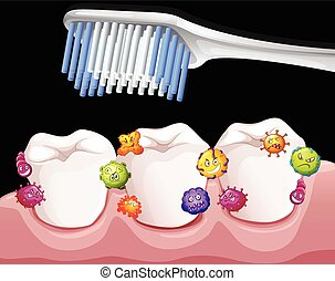 Bacteria between teeth when brushing illustration