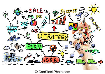 Male hand drawing a business plan