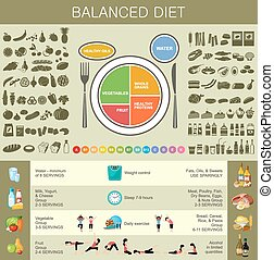 Healthy eating infographic. Recommendations of a healthy...